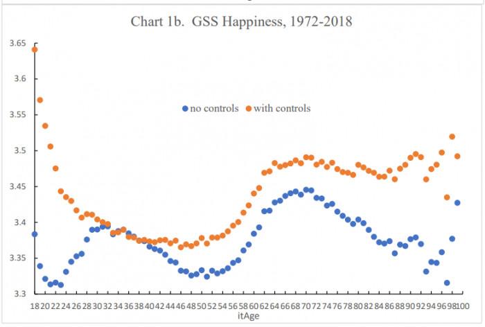 График: Национальное бюро экономических исследований США